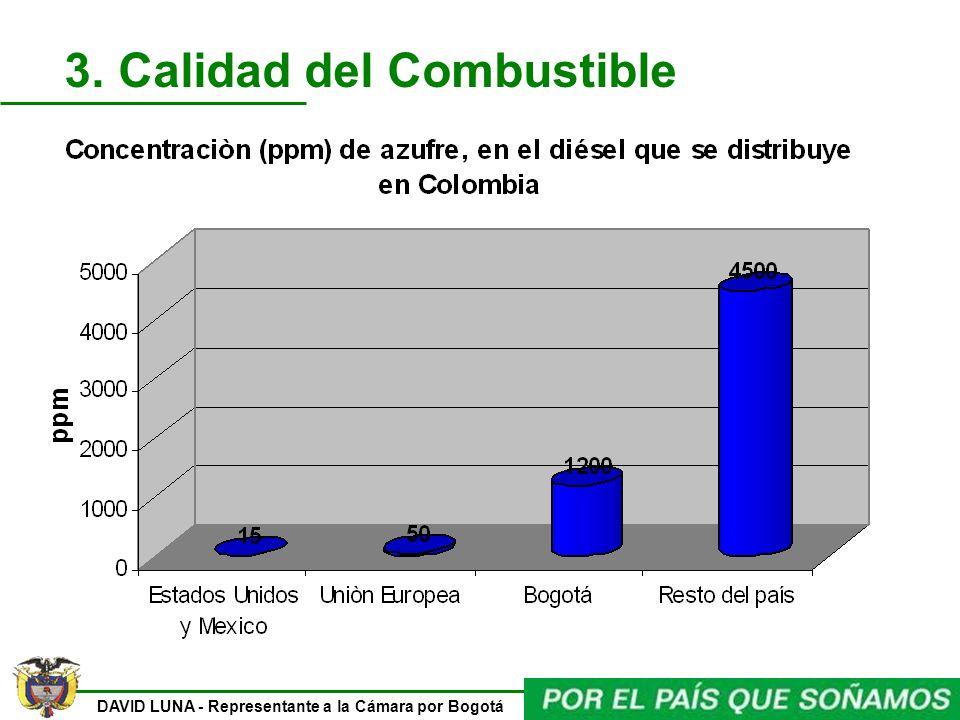 DAVID LUNA - Representante a la Cámara por Bogotá 3. Calidad del Combustible