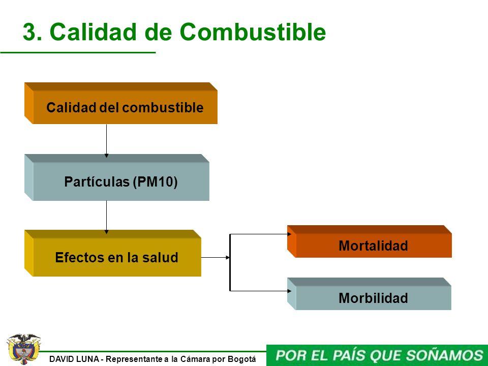 DAVID LUNA - Representante a la Cámara por Bogotá 3. Calidad de Combustible Calidad del combustible Partículas (PM10) Efectos en la salud Mortalidad M