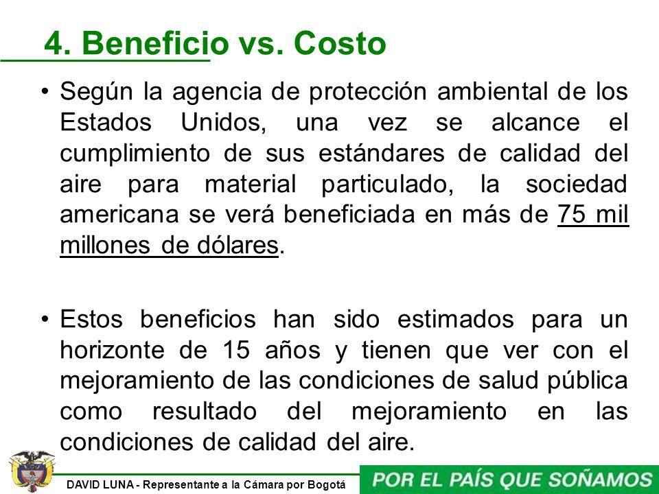 DAVID LUNA - Representante a la Cámara por Bogotá 4. Beneficio vs. Costo Según la agencia de protección ambiental de los Estados Unidos, una vez se al