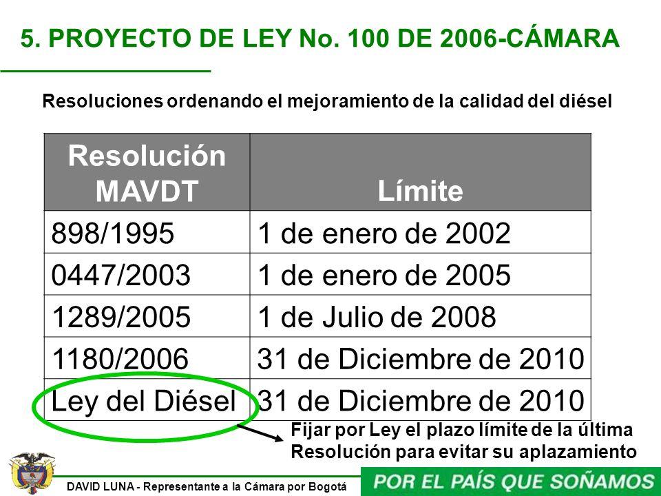 DAVID LUNA - Representante a la Cámara por Bogotá 5. PROYECTO DE LEY No. 100 DE 2006-CÁMARA Resoluciones ordenando el mejoramiento de la calidad del d