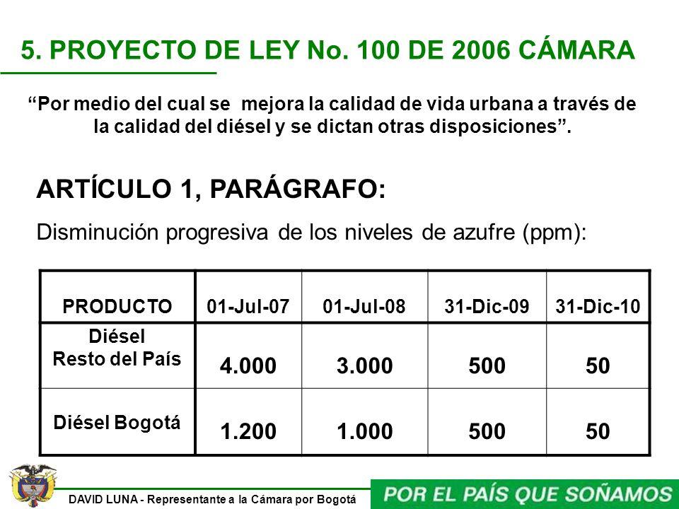 DAVID LUNA - Representante a la Cámara por Bogotá 5. PROYECTO DE LEY No. 100 DE 2006 CÁMARA Por medio del cual se mejora la calidad de vida urbana a t