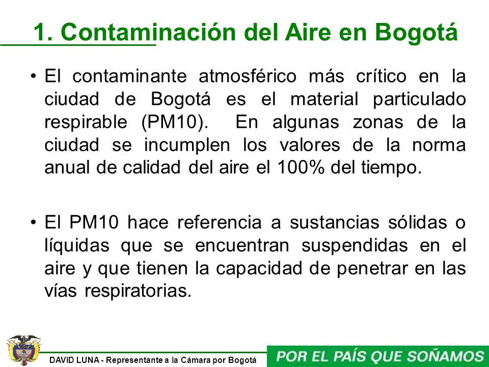 DAVID LUNA - Representante a la Cámara por Bogotá 1. Contaminación del Aire en Bogotá El contaminante atmosférico más crítico en la ciudad de Bogotá e