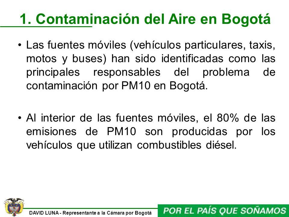 DAVID LUNA - Representante a la Cámara por Bogotá 1. Contaminación del Aire en Bogotá Las fuentes móviles (vehículos particulares, taxis, motos y buse