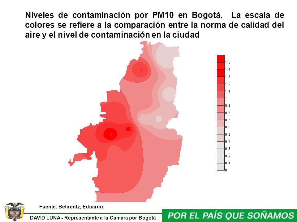 DAVID LUNA - Representante a la Cámara por Bogotá Niveles de contaminación por PM10 en Bogotá. La escala de colores se refiere a la comparación entre