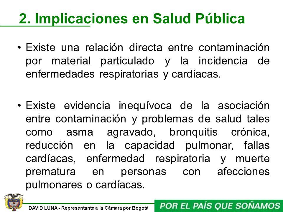DAVID LUNA - Representante a la Cámara por Bogotá 2. Implicaciones en Salud Pública Existe una relación directa entre contaminación por material parti