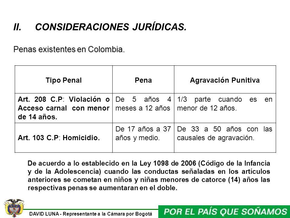 DAVID LUNA - Representante a la Cámara por Bogotá II. CONSIDERACIONES JURÍDICAS. Penas existentes en Colombia. De acuerdo a lo establecido en la Ley 1