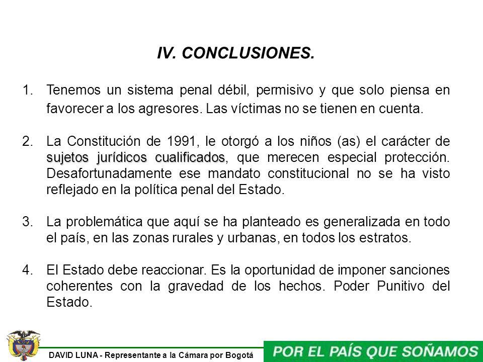 DAVID LUNA - Representante a la Cámara por Bogotá IV.CONCLUSIONES. 1.Tenemos un sistema penal débil, permisivo y que solo piensa en favorecer a los ag