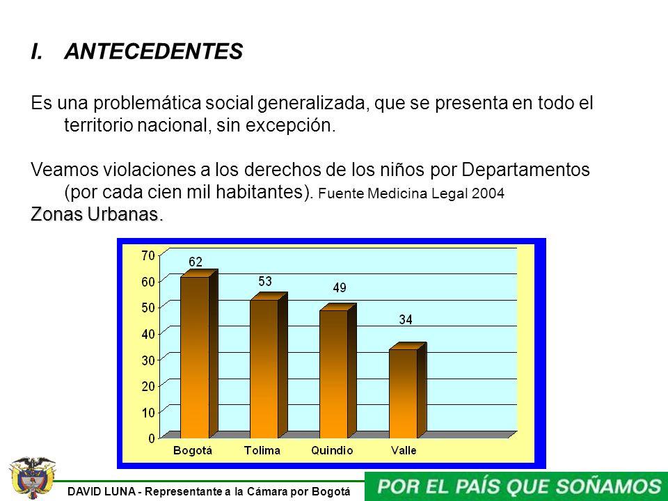 DAVID LUNA - Representante a la Cámara por Bogotá I.ANTECEDENTES Es una problemática social generalizada, que se presenta en todo el territorio nacion