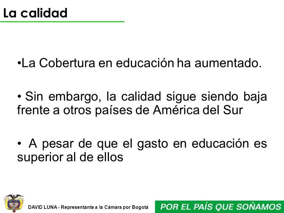 DAVID LUNA - Representante a la Cámara por Bogotá La Cobertura en educación ha aumentado. Sin embargo, la calidad sigue siendo baja frente a otros paí
