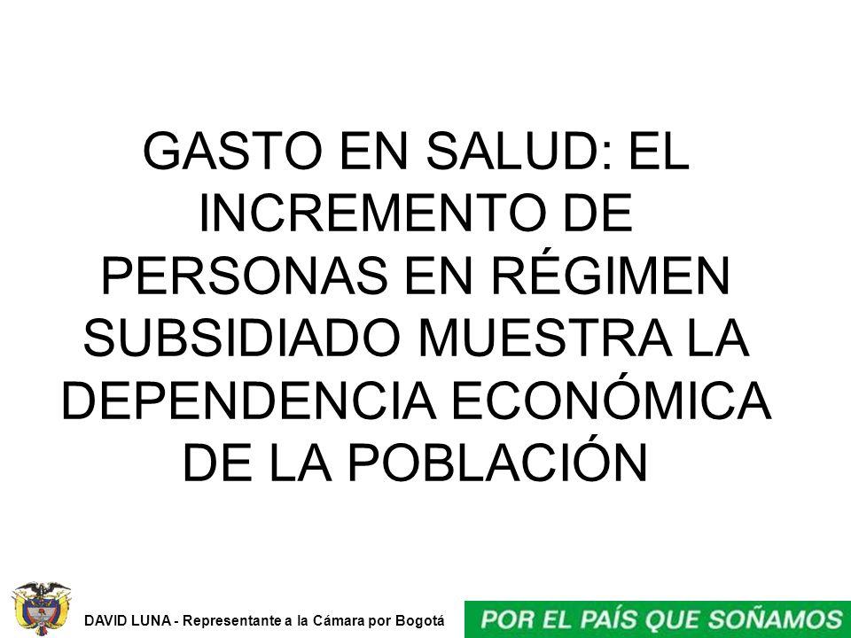 DAVID LUNA - Representante a la Cámara por Bogotá GASTO EN SALUD: EL INCREMENTO DE PERSONAS EN RÉGIMEN SUBSIDIADO MUESTRA LA DEPENDENCIA ECONÓMICA DE