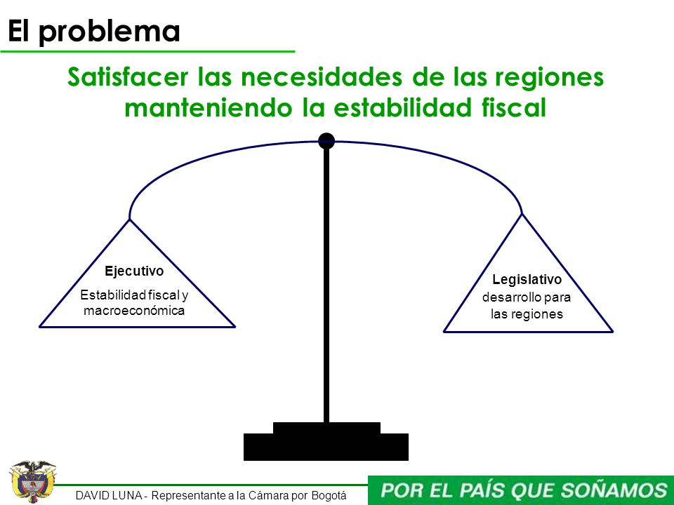 DAVID LUNA - Representante a la Cámara por Bogotá Ejecutivo Estabilidad fiscal y macroeconómica Legislativo desarrollo para las regiones El problema S