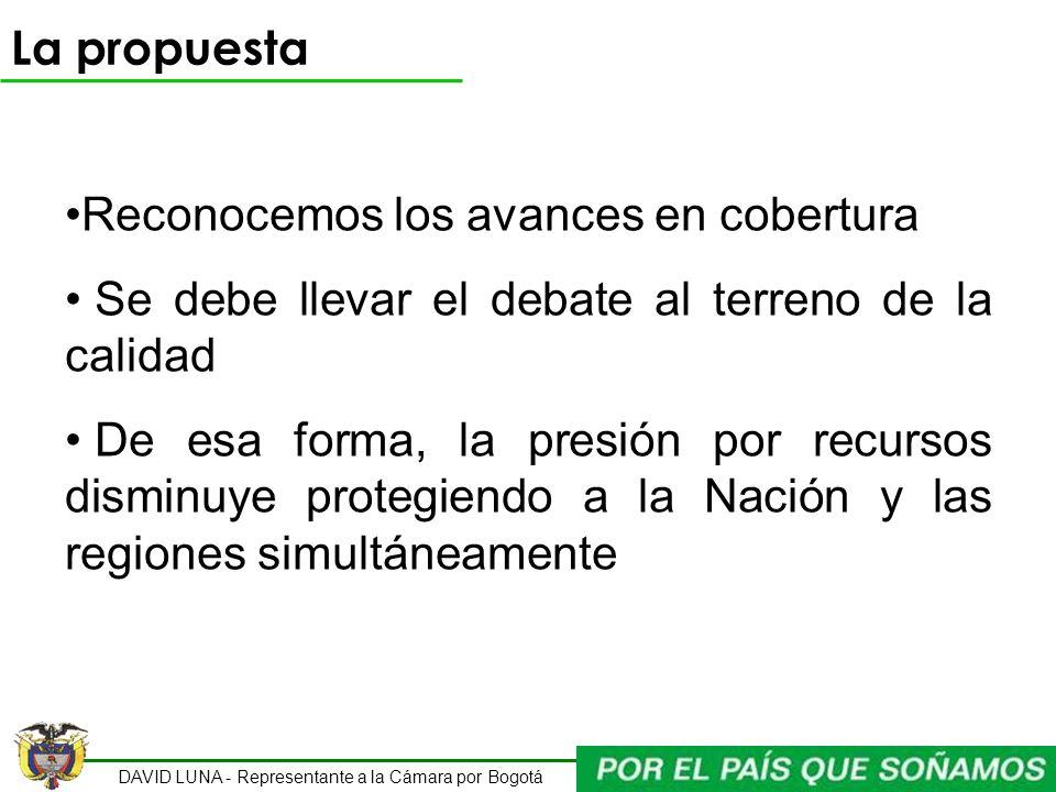 DAVID LUNA - Representante a la Cámara por Bogotá La propuesta Reconocemos los avances en cobertura Se debe llevar el debate al terreno de la calidad