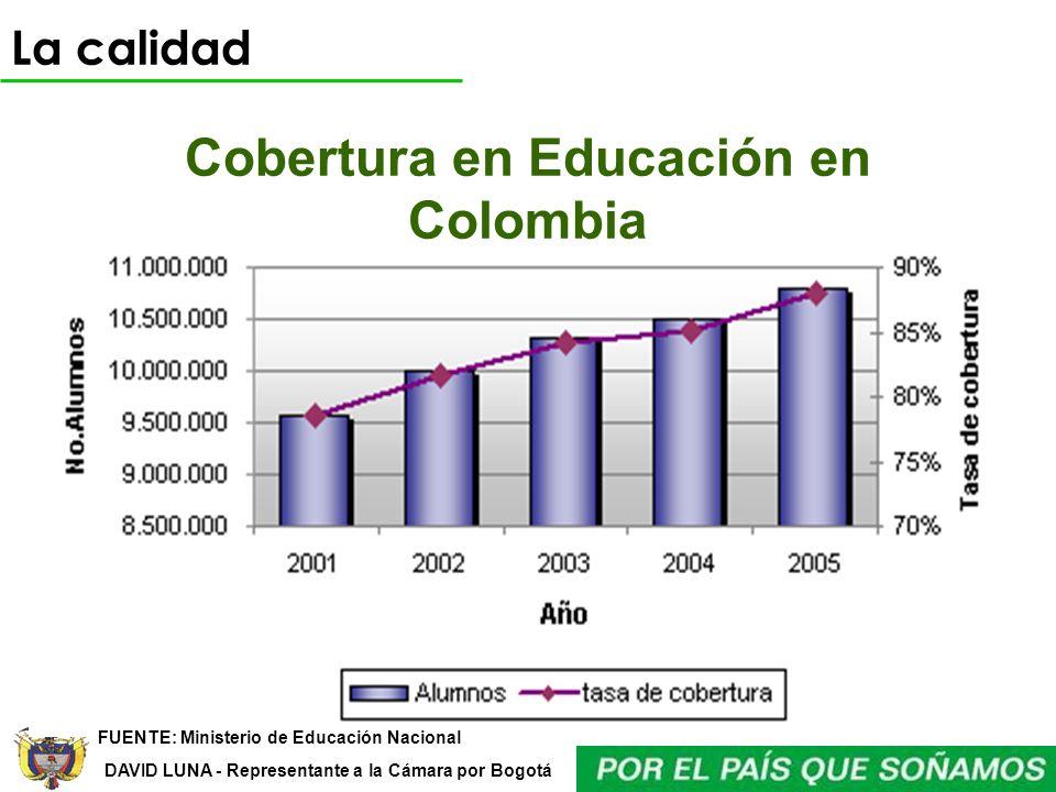 DAVID LUNA - Representante a la Cámara por Bogotá FUENTE: Ministerio de Educación Nacional Cobertura en Educación en Colombia La calidad