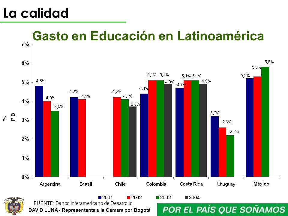DAVID LUNA - Representante a la Cámara por Bogotá Gasto en Educación en Latinoamérica % PIB FUENTE: Banco Interamericano de Desarrollo La calidad