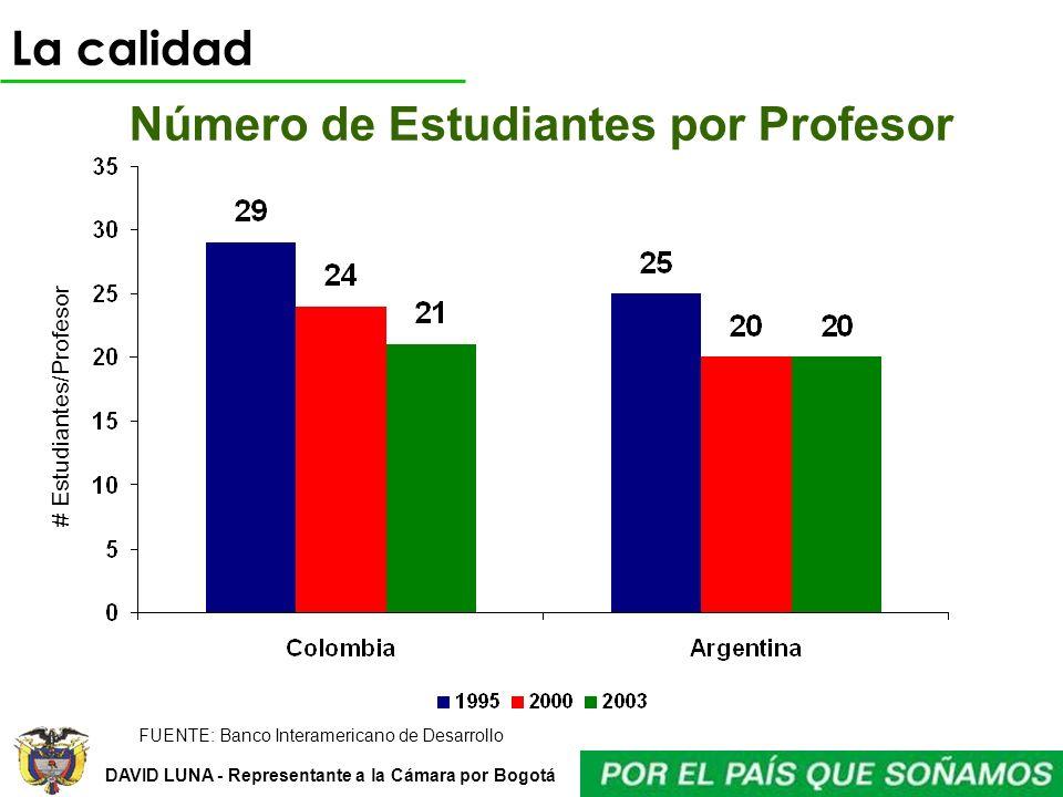 DAVID LUNA - Representante a la Cámara por Bogotá Número de Estudiantes por Profesor # Estudiantes/Profesor FUENTE: Banco Interamericano de Desarrollo