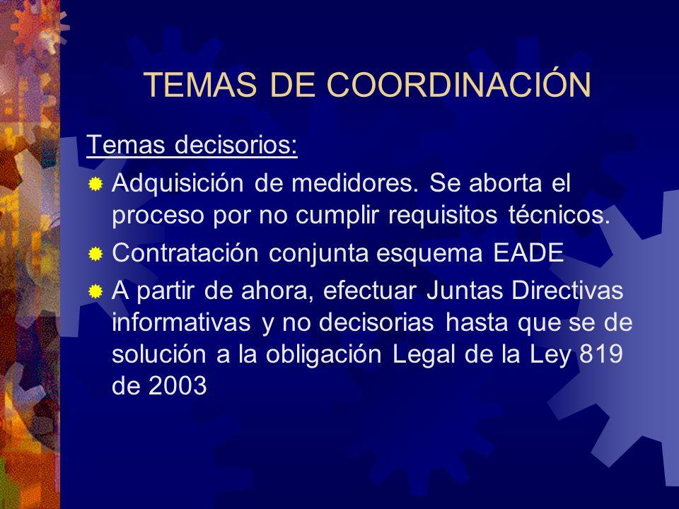 TEMAS DE COORDINACIÓN Temas decisorios: Adquisición de medidores. Se aborta el proceso por no cumplir requisitos técnicos. Contratación conjunta esque