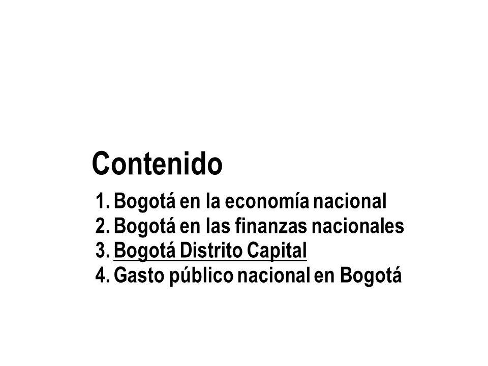 Contenido 1.Bogotá en la economía nacional 2.Bogotá en las finanzas nacionales 3.Bogotá Distrito Capital 4.Gasto público nacional en Bogotá