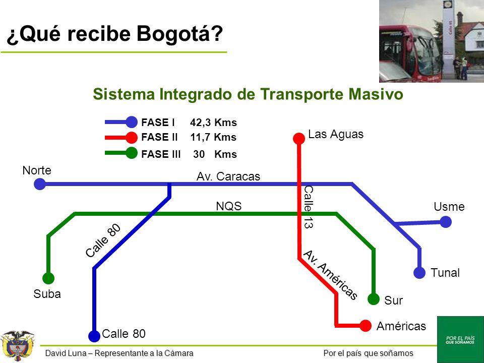 Las Aguas Américas Usme Tunal Norte Suba Calle 80 Sur Por el país que soñamos ¿Qué recibe Bogotá? Sistema Integrado de Transporte Masivo FASE I 42,3 K