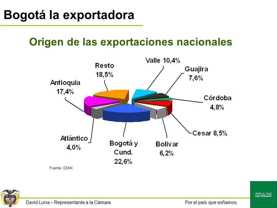 David Luna – Representante a la Cámara Por el país que soñamos Bogotá la exportadora Origen de las exportaciones nacionales Fuente: DIAN