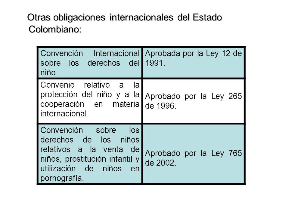 Otras obligaciones internacionales del Estado Colombiano: Otras obligaciones internacionales del Estado Colombiano: Convención Internacional sobre los