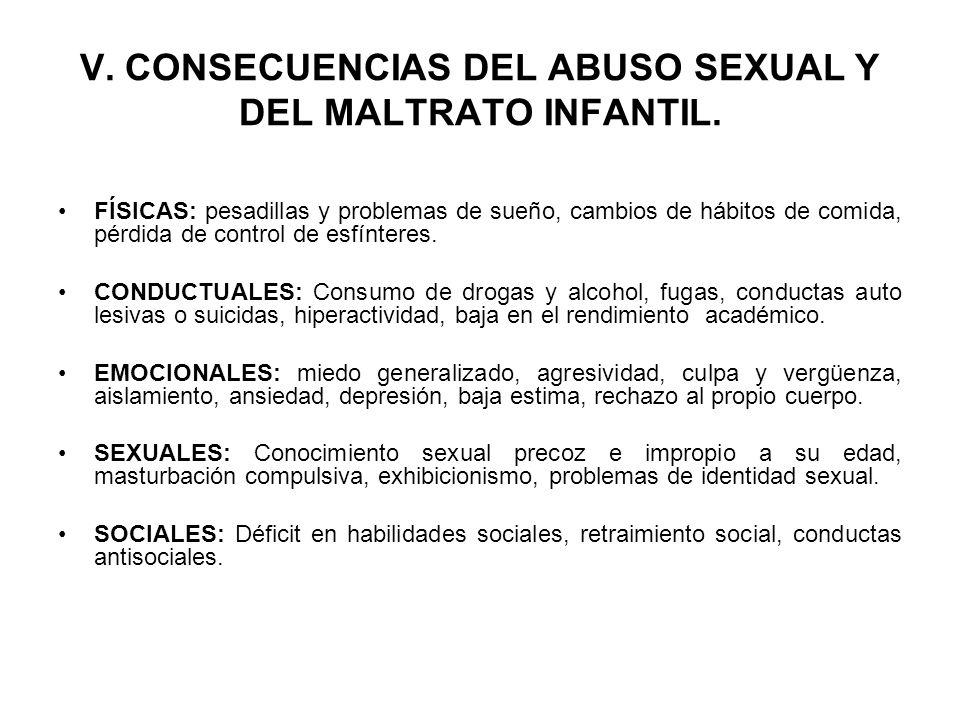 V. CONSECUENCIAS DEL ABUSO SEXUAL Y DEL MALTRATO INFANTIL. FÍSICAS: pesadillas y problemas de sueño, cambios de hábitos de comida, pérdida de control