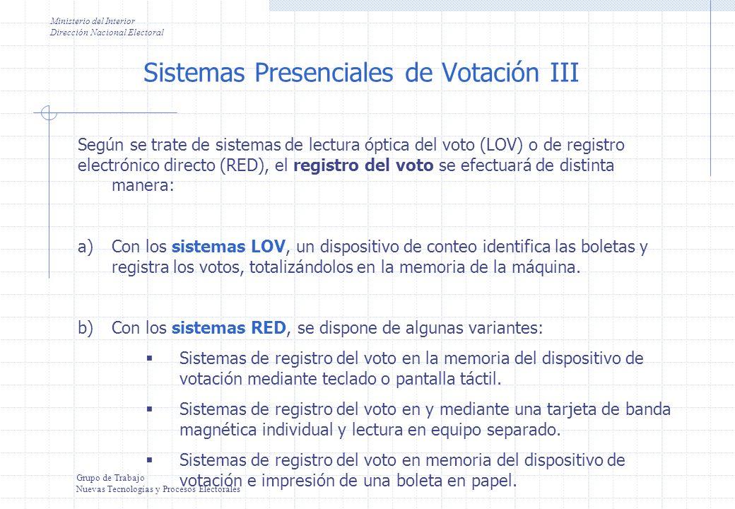 Ministerio del Interior Dirección Nacional Electoral Grupo de Trabajo Nuevas Tecnologías y Procesos Electorales Lectura Óptica del Voto (LOV) I Sistema de Boleta por Candidatura La identificación del elector se realiza de la forma manual tradicional.