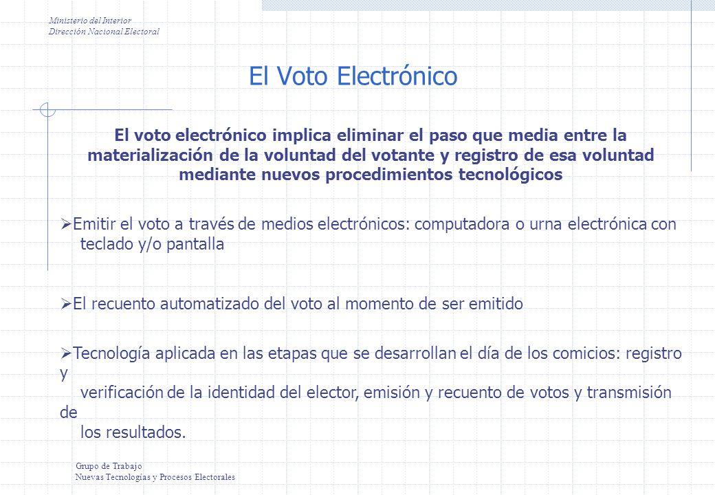 Ministerio del Interior Dirección Nacional Electoral Grupo de Trabajo Nuevas Tecnologías y Procesos Electorales Requisitos fundamentales para evaluar un sistema electrónico de votación Voto Secreto y Universal Elegibilidad y Autenticidad Integridad del Sistema y de los Votos Confiabilidad Auditabilidad Simplicidad