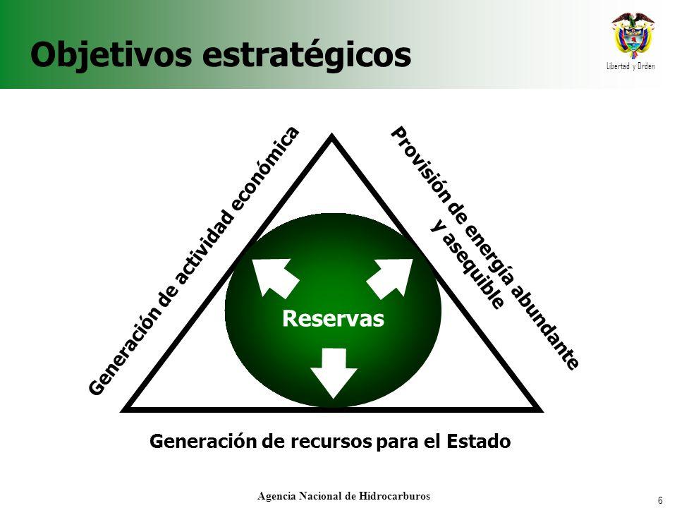6 Libertad y Orden Agencia Nacional de Hidrocarburos Objetivos estratégicos Generación de recursos para el Estado Reservas Generación de actividad económica Provisión de energía abundante y asequible
