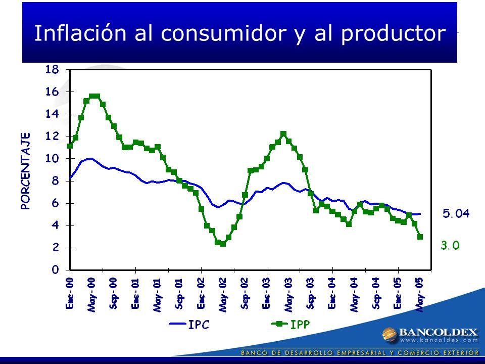 Inflación al consumidor y al productor