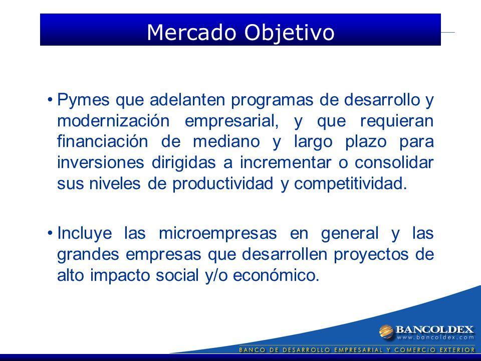 Pymes que adelanten programas de desarrollo y modernización empresarial, y que requieran financiación de mediano y largo plazo para inversiones dirigidas a incrementar o consolidar sus niveles de productividad y competitividad.