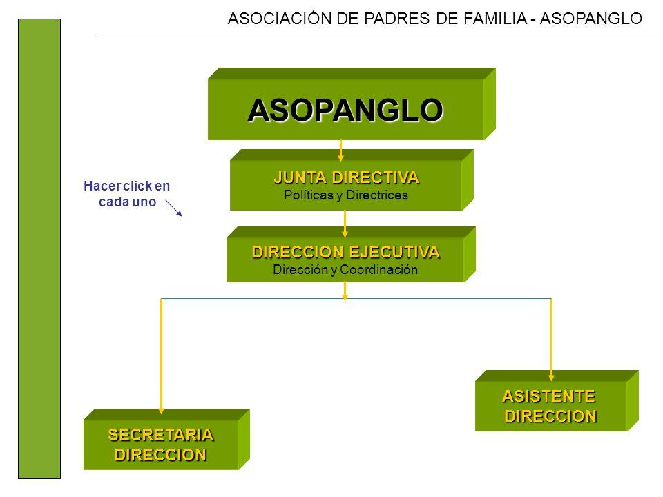 ASOCIACIÓN DE PADRES DE FAMILIA - ASOPANGLO FUNDACION COLEGIO ANGLO COLOMBIANO ASOPANGLO (PADRE, MADRE, (PADRE, MADRE, FAMILIA) ASOEXANGLO (EXALUMNOS)