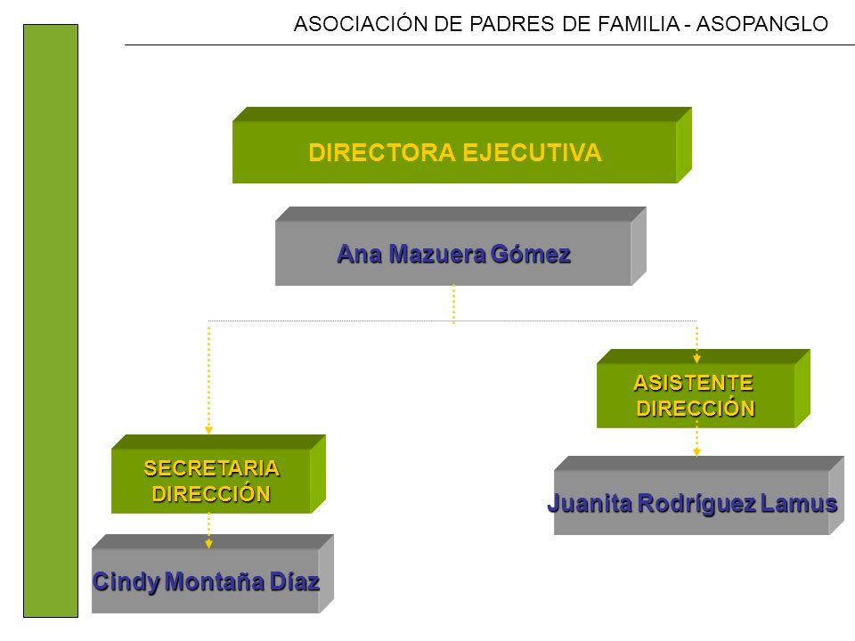 ASOCIACIÓN DE PADRES DE FAMILIA - ASOPANGLO JUNTA DIRECTIVA Seis (6) miembros ordinarios de la Asociación elegidos por la Asamblea General. Presidente