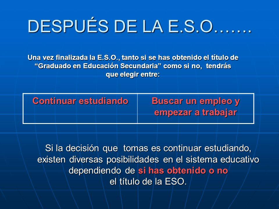 DESPUÉS DE LA E.S.O……. Una vez finalizada la E.S.O., tanto si se has obtenido el título de Graduado en Educación Secundaria como si no, tendrás que el