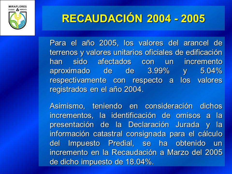 Para el año 2005, los valores del arancel de terrenos y valores unitarios oficiales de edificación han sido afectados con un incremento aproximado de de 3.99% y 5.04% respectivamente con respecto a los valores registrados en el año 2004.