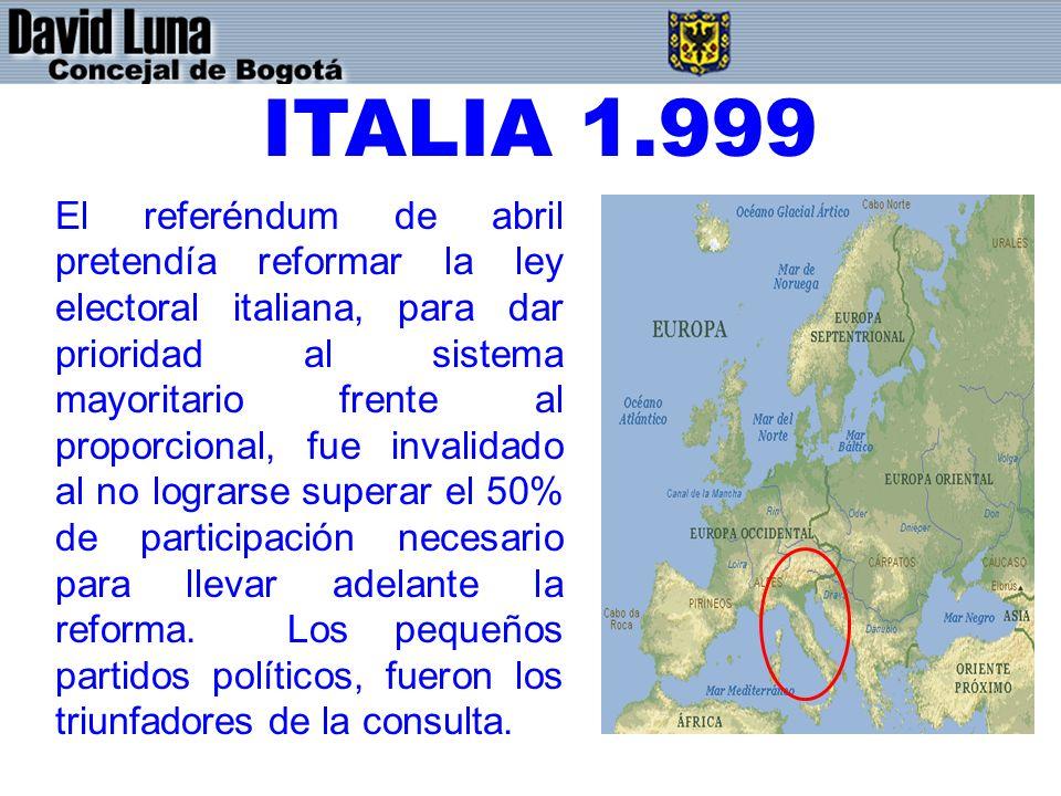 ITALIA 1.999 El referéndum de abril pretendía reformar la ley electoral italiana, para dar prioridad al sistema mayoritario frente al proporcional, fue invalidado al no lograrse superar el 50% de participación necesario para llevar adelante la reforma.