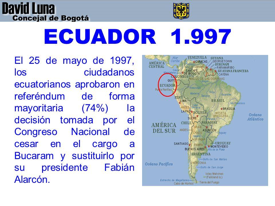 ECUADOR 1.997 El 25 de mayo de 1997, los ciudadanos ecuatorianos aprobaron en referéndum de forma mayoritaria (74%) la decisión tomada por el Congreso Nacional de cesar en el cargo a Bucaram y sustituirlo por su presidente Fabián Alarcón.