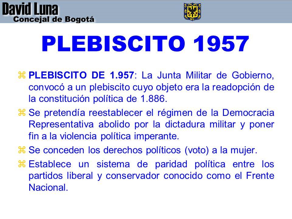 PLEBISCITO 1957 zPLEBISCITO DE 1.957: La Junta Militar de Gobierno, convocó a un plebiscito cuyo objeto era la readopción de la constitución política de 1.886.