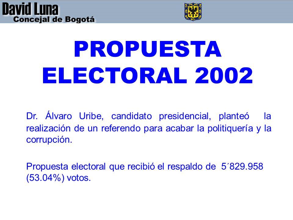 PROPUESTA ELECTORAL 2002 Dr. Álvaro Uribe, candidato presidencial, planteó la realización de un referendo para acabar la politiquería y la corrupción.
