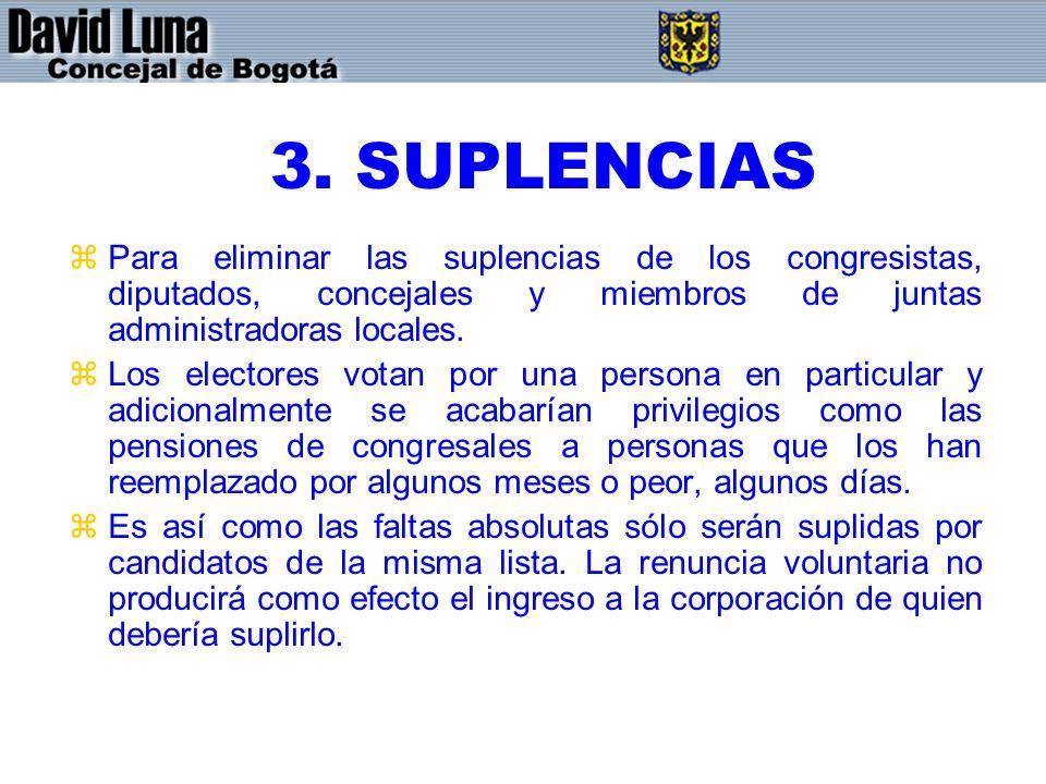 3. SUPLENCIAS zPara eliminar las suplencias de los congresistas, diputados, concejales y miembros de juntas administradoras locales. zLos electores vo