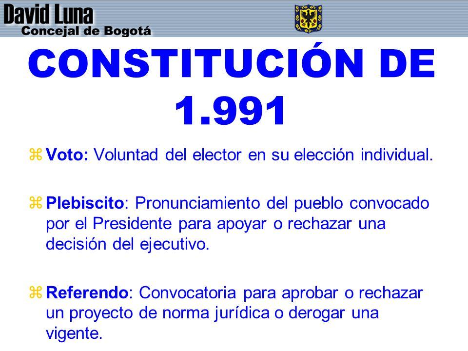 CONSTITUCIÓN DE 1.991 zVoto: Voluntad del elector en su elección individual. zPlebiscito: Pronunciamiento del pueblo convocado por el Presidente para