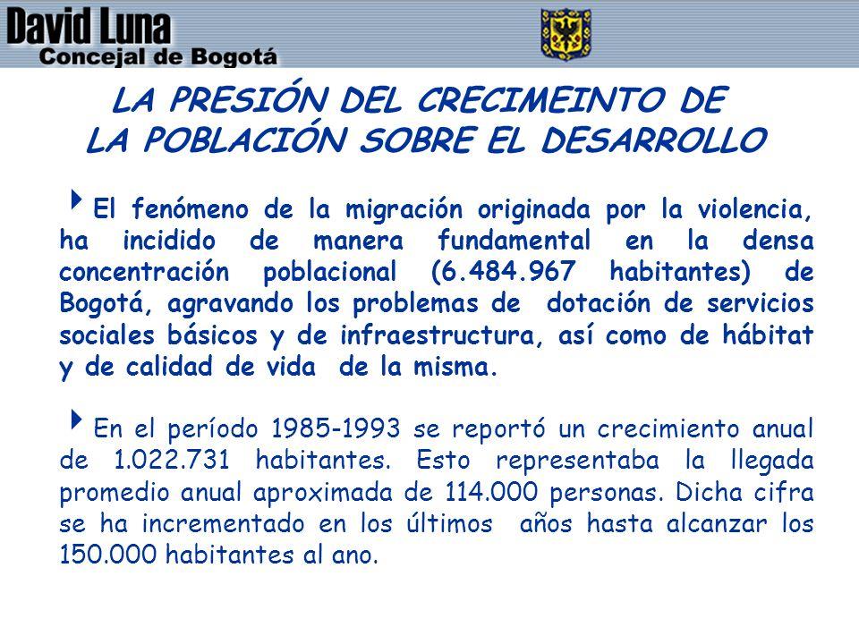 DAVID LUNA - CONCEJAL DE BOGOTÁ D.C. LA PRESIÓN DEL CRECIMEINTO DE LA POBLACIÓN SOBRE EL DESARROLLO El fenómeno de la migración originada por la viole