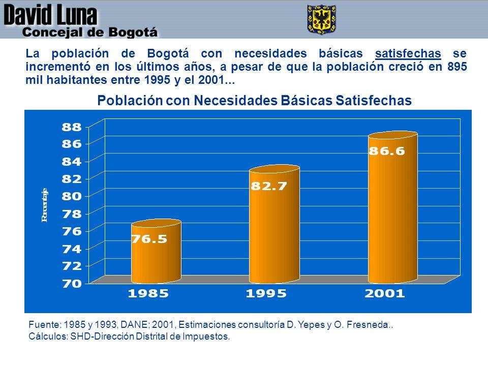 DAVID LUNA - CONCEJAL DE BOGOTÁ D.C. La población de Bogotá con necesidades básicas satisfechas se incrementó en los últimos años, a pesar de que la p