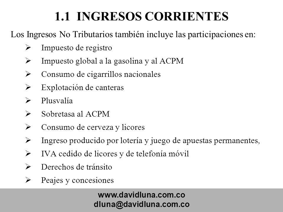 www.davidluna.com.co dluna@davidluna.com.co 1.1 INGRESOS CORRIENTES Los Ingresos No Tributarios también incluye las participaciones en: Impuesto de re