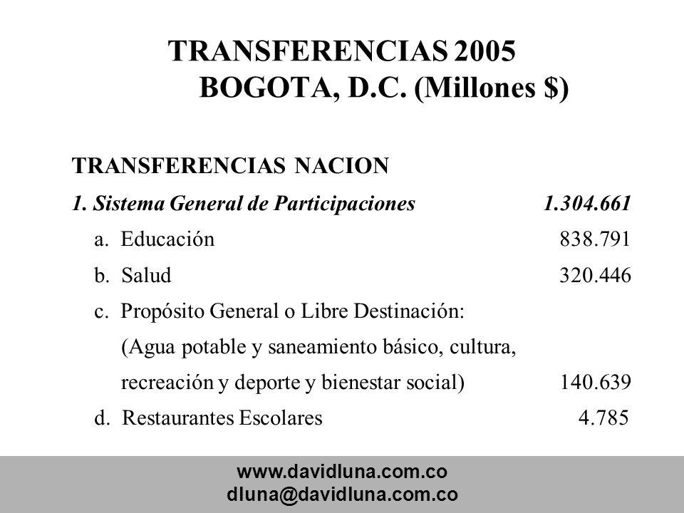www.davidluna.com.co dluna@davidluna.com.co TRANSFERENCIAS 2005 BOGOTA, D.C. (Millones $) TRANSFERENCIAS NACION 1. Sistema General de Participaciones