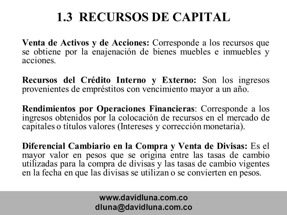 www.davidluna.com.co dluna@davidluna.com.co 1.3 RECURSOS DE CAPITAL Venta de Activos y de Acciones: Corresponde a los recursos que se obtiene por la e