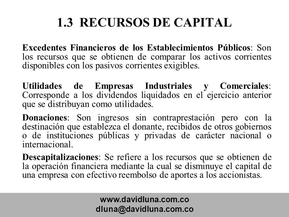 www.davidluna.com.co dluna@davidluna.com.co 1.3 RECURSOS DE CAPITAL Excedentes Financieros de los Establecimientos Públicos: Son los recursos que se o