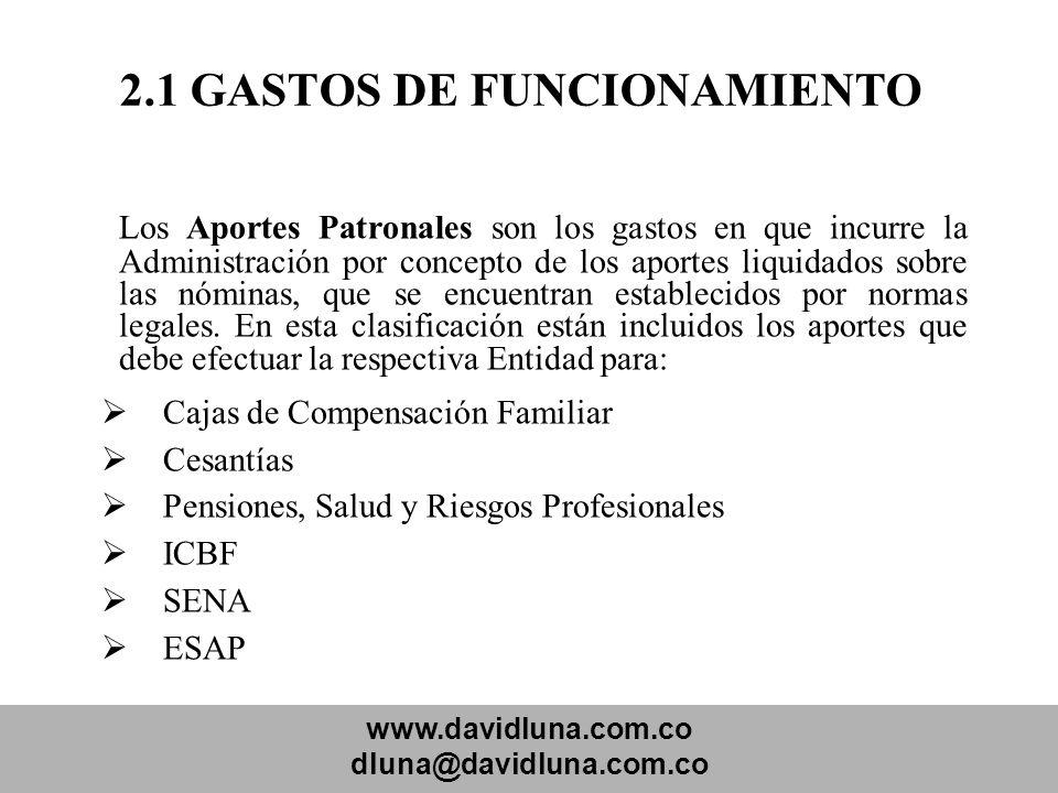 www.davidluna.com.co dluna@davidluna.com.co 2.1 GASTOS DE FUNCIONAMIENTO Los Aportes Patronales son los gastos en que incurre la Administración por co