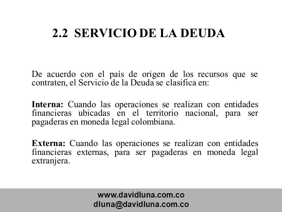 www.davidluna.com.co dluna@davidluna.com.co 2.2 SERVICIO DE LA DEUDA De acuerdo con el país de origen de los recursos que se contraten, el Servicio de