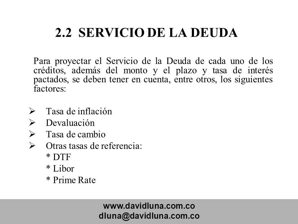 www.davidluna.com.co dluna@davidluna.com.co 2.2 SERVICIO DE LA DEUDA Para proyectar el Servicio de la Deuda de cada uno de los créditos, además del mo