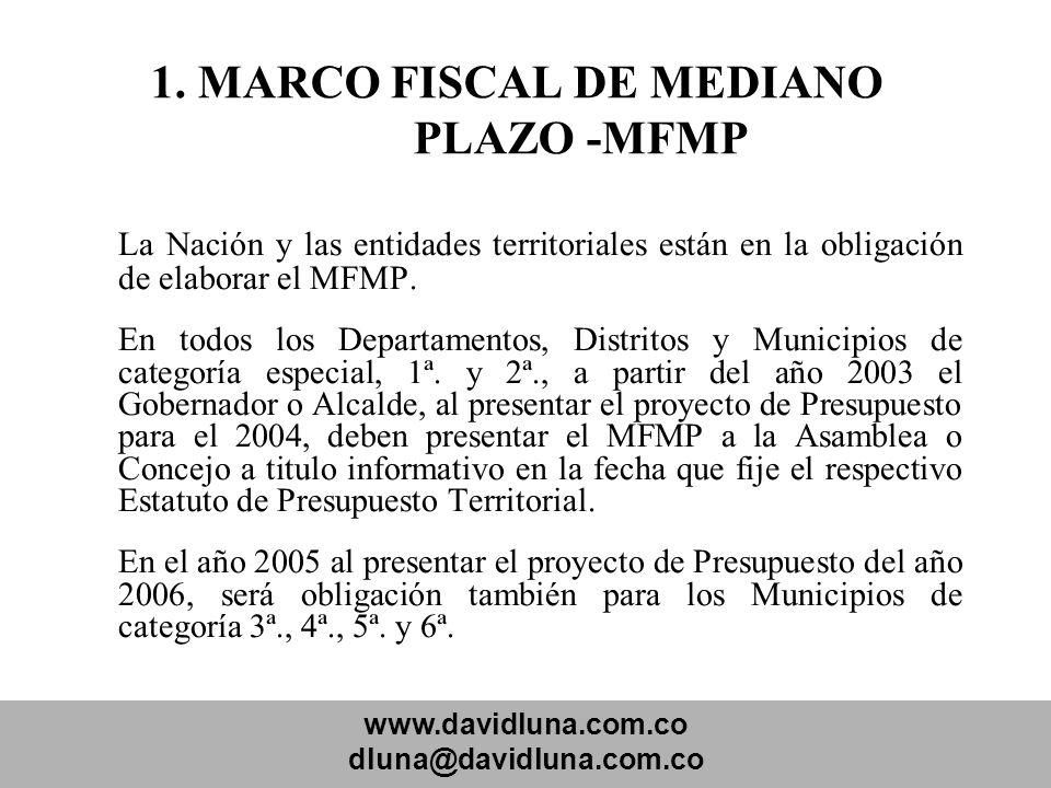www.davidluna.com.co dluna@davidluna.com.co 1. MARCO FISCAL DE MEDIANO PLAZO -MFMP La Nación y las entidades territoriales están en la obligación de e